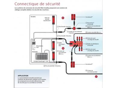 Systèmes de connexion de sécurité
